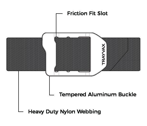 Trayvax Explorer Features