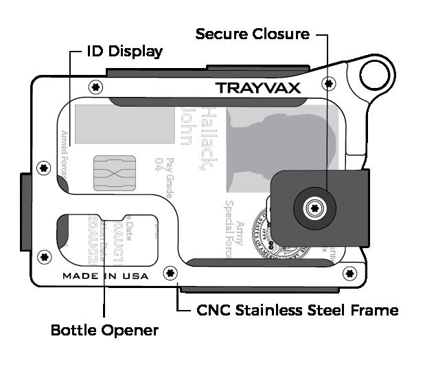 Trayvax RFID
