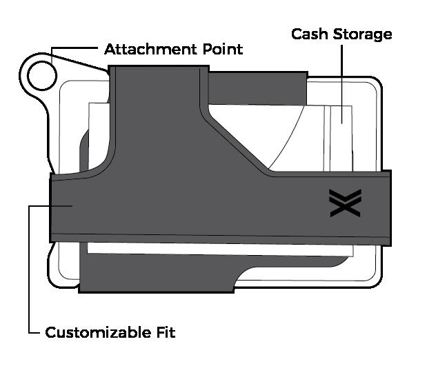 Contour Wallet Features